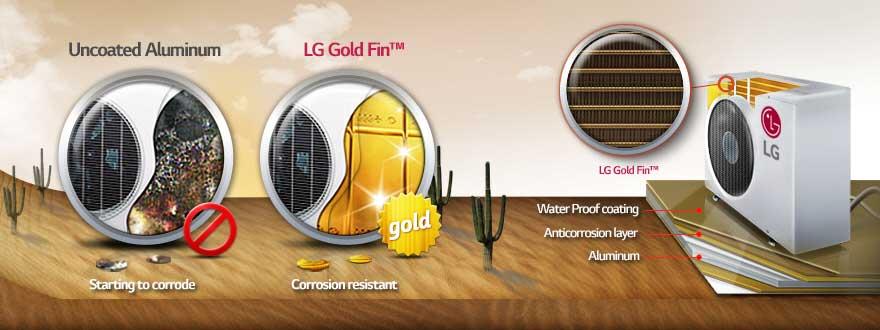 قیمت کولر گازی 36000 آرت کول ال جی از بانه